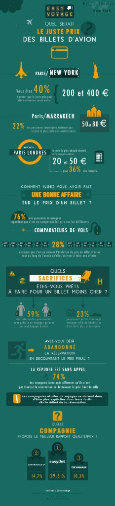 Infographie_Easyvols